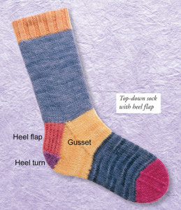 Anatomy-of-a-knitted-sock